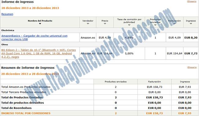 ingresos afiliados amazon